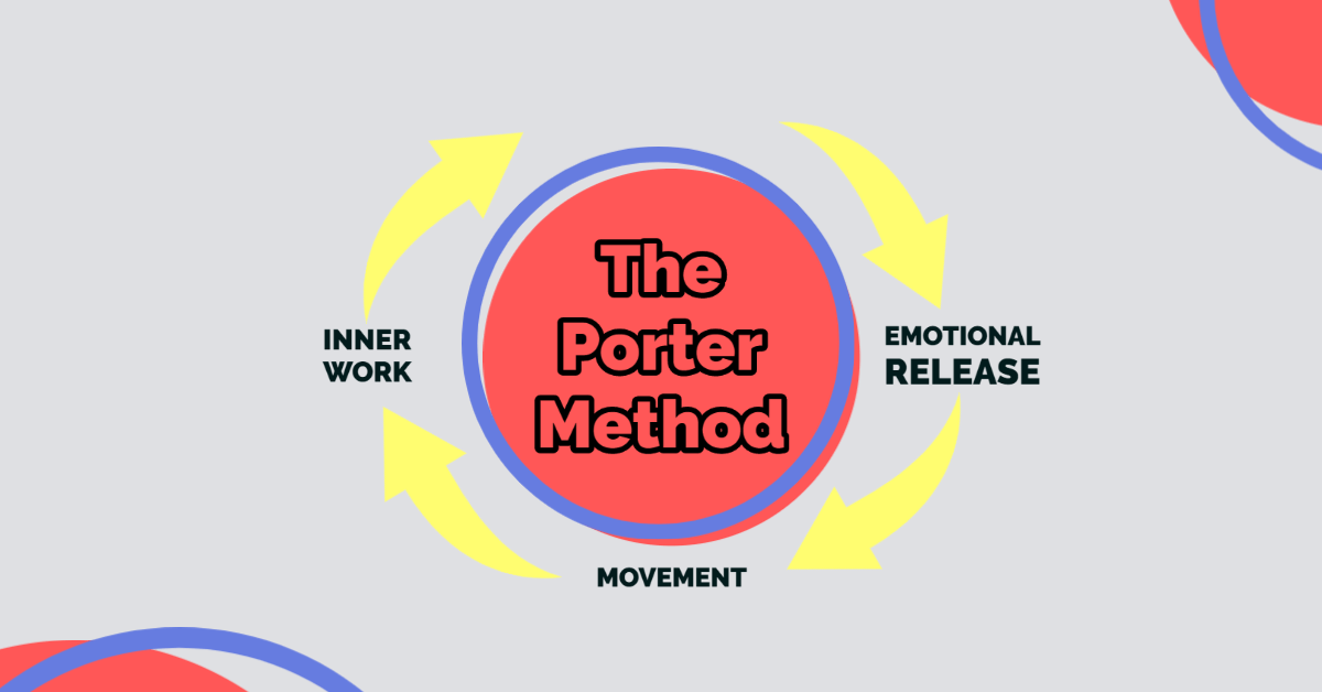 The Porter Method